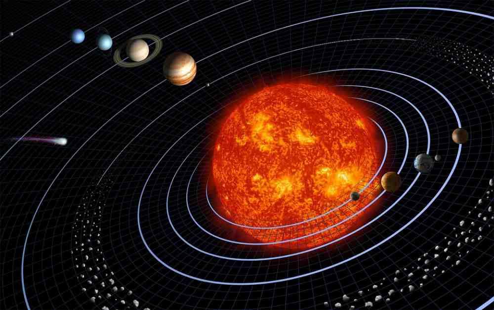Urutan Planet-Planet Terdekat Dengan Matahari