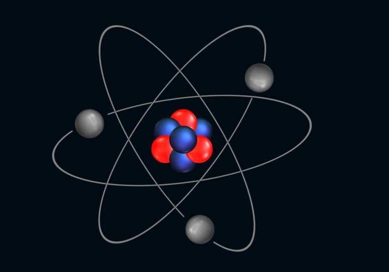 Atom adalah