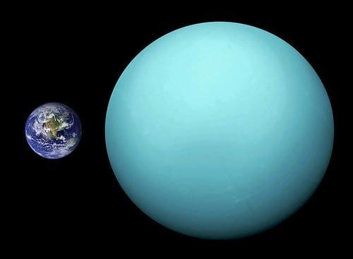 Perbandingan ukuran Bumi Uranus