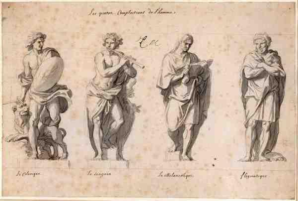 PerbedaanKarakter Dan Kepribadian - 4 Temperamen Choleric, optimis, melankolis dan phlegmatic