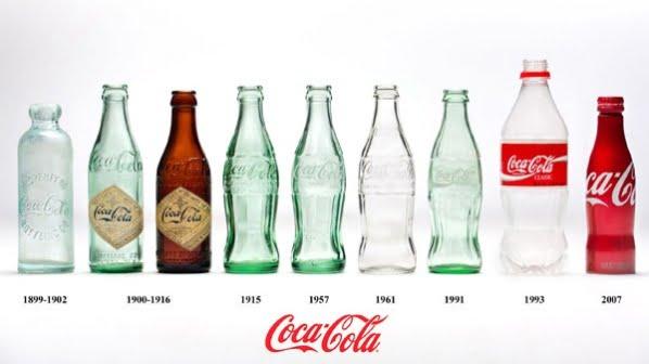 Evolusi botol Cocoa-Cola dari tahun 1899 - 2007