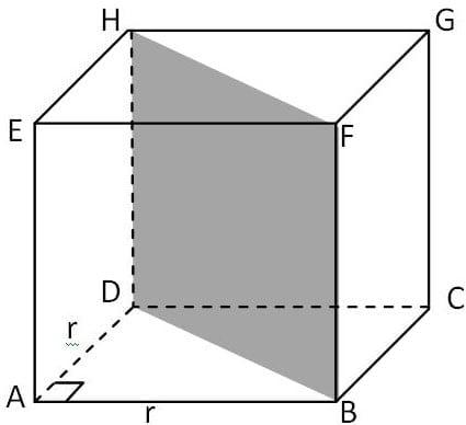 Jika luas bidang diagonal kubus adalah 25√2 cm2 maka luas permukaan kubus sama dengan