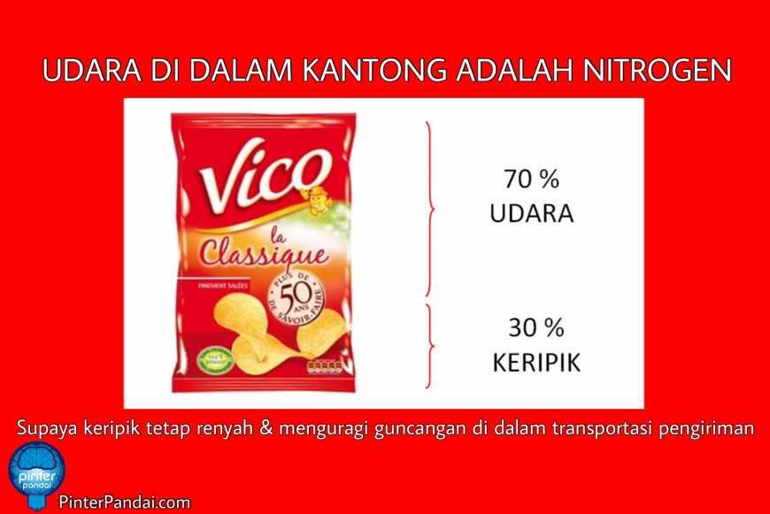 Keripik Kentang Berisi 70% Udara Dan 30% Keripik - Semua udara dalam kantong keripik kentang sebenarnya adalah nitrogen