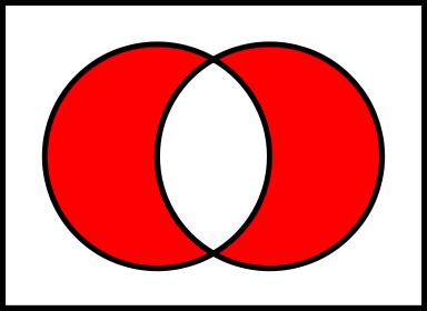 Diferensi simetris himpunan A dan B