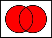 Gabungan antara himpunan A dan B