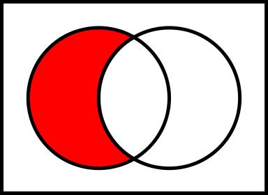 Komplemen B terhadap A