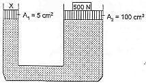 Soal fisika: Berat balok X pada tabung kecil agar alat hidrolik tetap seimbang adalah