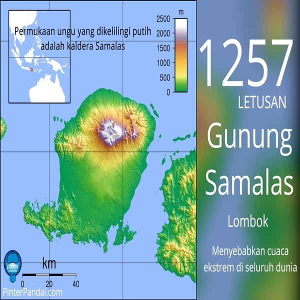 Letusan gunung Samalas - Kaldera Danau Segara Anak