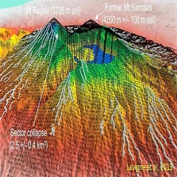 Runtuhan gunung Samalas