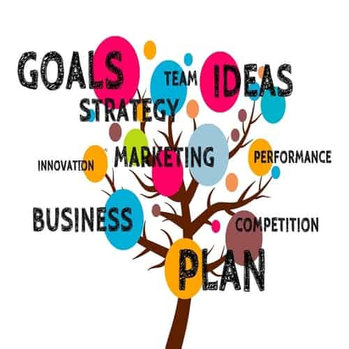 Cara menjadi pengusaha sukses