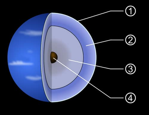 Struktur internal Neptunus
