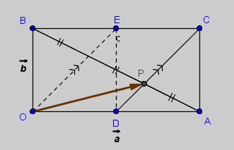 Vektor persegi panjang ABCD