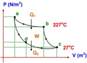 Soal termodinamika