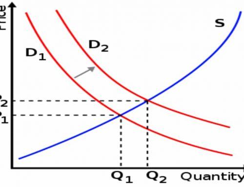 Perbedaan Makro dan Mikro Ekonomi