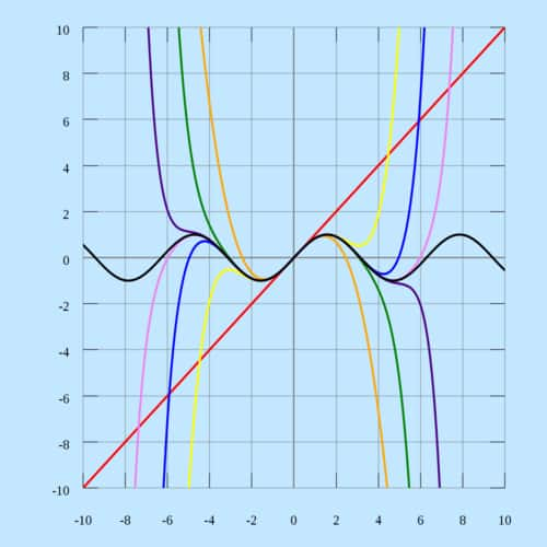 Deret Taylor matematika kalkulus