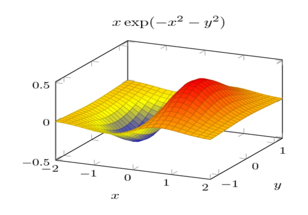 Fungsi matematika linear konstan identitas soal dan jawaban view larger image fungsi matematika ccuart Image collections