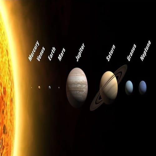 Urutan Planet Terbesar ke Terkecil