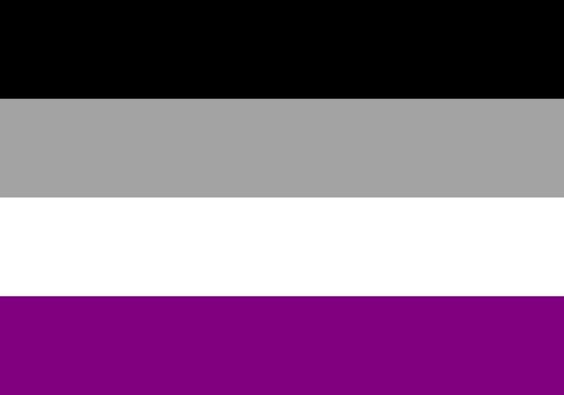 Orientasi seksual - Bendera simbol aseksual