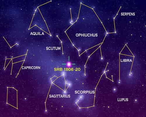 Daftar rasi bintang konstelasi