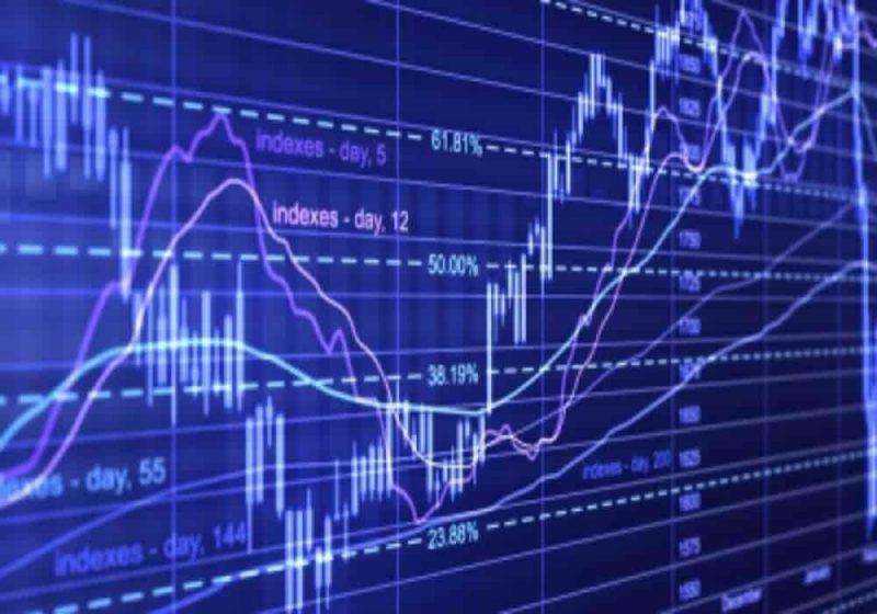 Grafik harga forex online