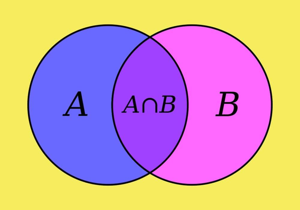 Himpunan matematika beserta contoh soal dan jawaban view larger image himpunan matematika diagram venn ccuart Image collections