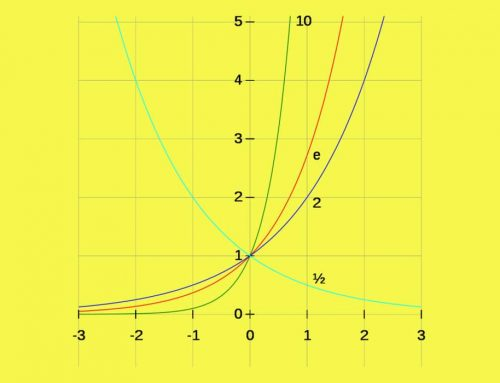 Pangkat Eksponen – Integer – Daftar eksponensial bilangan bulat dan contoh soal dan jawaban