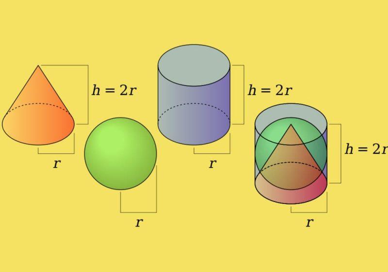 Rumus volume Kerucut, bola, dan silinder dengan jari-jari r dan tinggi h