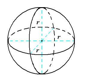 Bola (rumus geometri) | Rumus Bola Berserta Contoh Soal dan Jawaban