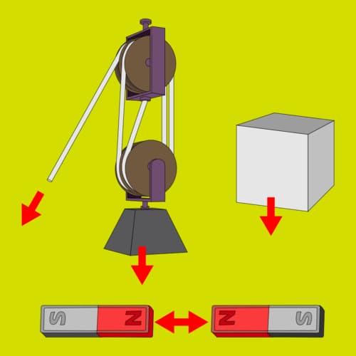 Relativitas Khusus Dalam teori relativitas khusus, massa dan energi adalah ekivalen (sebagaimana dapat dilihat dengan menghitung kerja yang diperlukan untuk mempercepat benda). Ketika kecepatan suatu objek meningkat, maka energinya dan inersianya juga akan meningkat. Maka gaya yang diperlukan untuk mempercepat benda tersebut lebih besar dengan massa yang sama dibandingkan ketika benda bergerak pada kecepatan yang lebih rendah. Hukum Kedua Newton {\displaystyle {\vec {F}}=\mathrm {d} {\vec {p}}/\mathrm {d} t} {\displaystyle {\vec {F}}=\mathrm {d} {\vec {p}}/\mathrm {d} t} tetap berlaku karena merupakan definisi matematika.[2]:855–876 Namun, momentum relativistik harus dinyatakan ulang sebagai: {\displaystyle {\vec {p}}={\frac {m_{0}{\vec {v}}}{\sqrt {1-v^{2}/c^{2}}}}} {\displaystyle {\vec {p}}={\frac {m_{0}{\vec {v}}}{\sqrt {1-v^{2}/c^{2}}}}} dengan {\displaystyle v} {\displaystyle v} adalah kecepatan dan {\displaystyle c} {\displaystyle c} adalah kecepatan cahaya {\displaystyle m_{0}} {\displaystyle m_{0}} adalah massa diam. Persamaan relativistik yang menghubungkan gaya dan akselerasi untuk partikel dengan massa diam konstan tidak nol yang bergerak pada arah sumbu {\displaystyle x} {\displaystyle x}: {\displaystyle F_{x}=\gamma ^{3}ma_{x}\,} {\displaystyle F_{x}=\gamma ^{3}ma_{x}\,} {\displaystyle F_{y}=\gamma ma_{y}\,} {\displaystyle F_{y}=\gamma ma_{y}\,} {\displaystyle F_{z}=\gamma ma_{z}\,} {\displaystyle F_{z}=\gamma ma_{z}\,} dengan faktor Lorentz {\displaystyle \gamma ={\frac {1}{\sqrt {1-v^{2}/c^{2}}}}.} {\displaystyle \gamma ={\frac {1}{\sqrt {1-v^{2}/c^{2}}}}.}[3] Gaya non-fundamental Beberapa gaya ada karena gaya fundamental. Dalam beberapa kasus, ada permodelan yang diidealkan untuk mendapatkan pemahaman. Gaya normal FN adalah gaya normal yang bekerja pada objek. !Artikel utama untuk bagian ini adalah: Gaya normal Gaya normal ditimbulkan oleh gaya repulsif dari interaksi antara atom-atom pada jarak dekat. Friksi !Artikel utama untuk bagian ini adalah: F