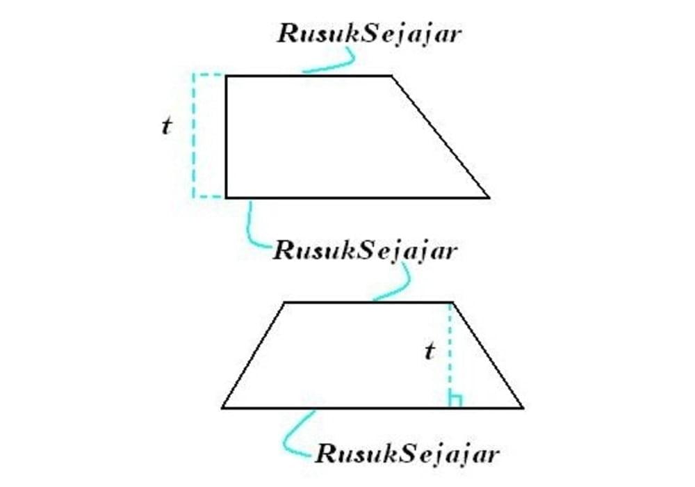Rumus Trapesium Berserta Contoh Soal dan Jawaban