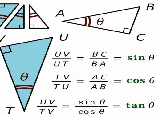 Trigonometri Rumus: Sinus, Cosinus, Tangen, Secan, Cosecan, Cotangen