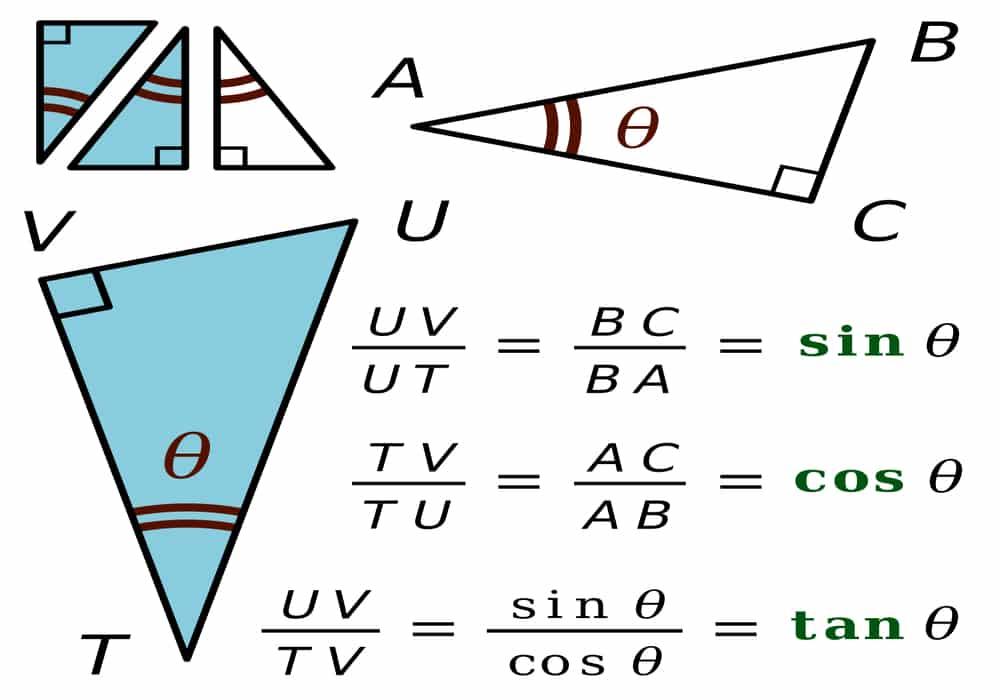 Trigonometri Rumus Sinus Cosinus Tangen Secan Cosecan Cotangen