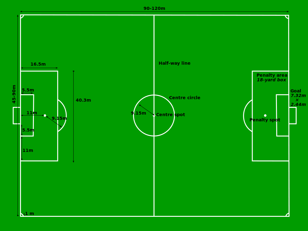 Ukuran lapang sepak bola internasional