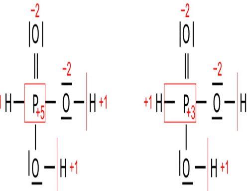 Bilangan Oksidasi Kimia (Biloks) – Aturan Penentuan Biloks, Tabel, Contoh Soal dan Jawaban