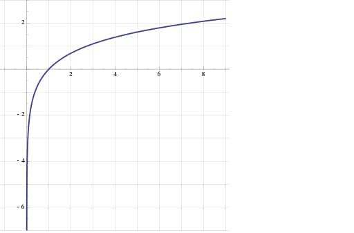 Grafik algoritma alami