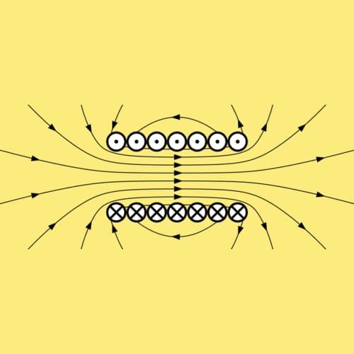 Induktansi dan energi medan magnet