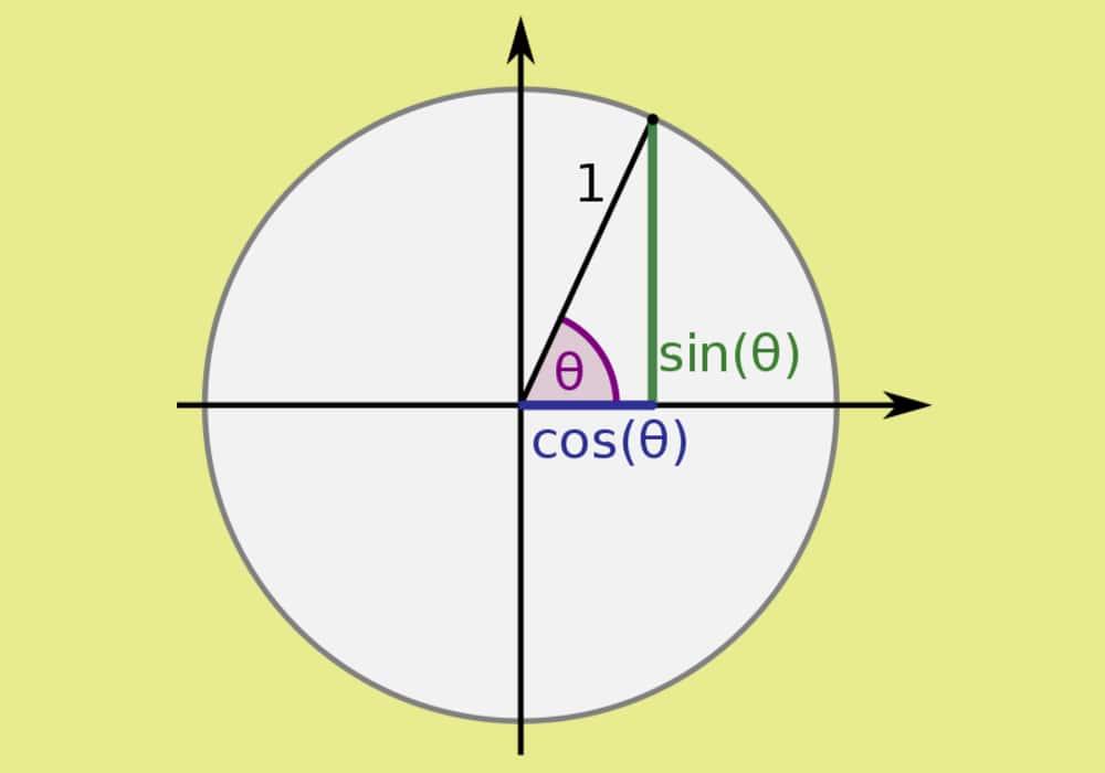 Integral Trigonometri Fungsi Beserta Contoh Soal Dan Jawaban