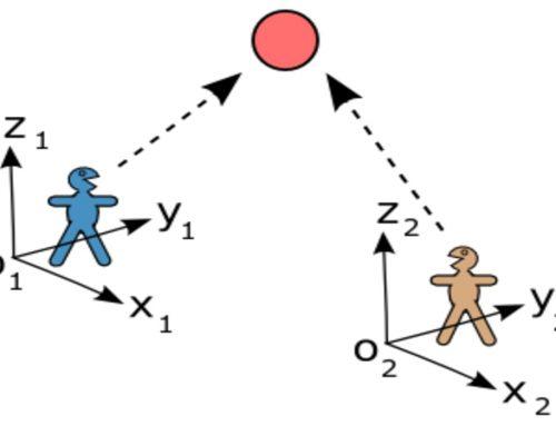 Kerangka Acuan Inersia dan non-inersia Bersama Contoh Soal dan Jawaban (Fisika)