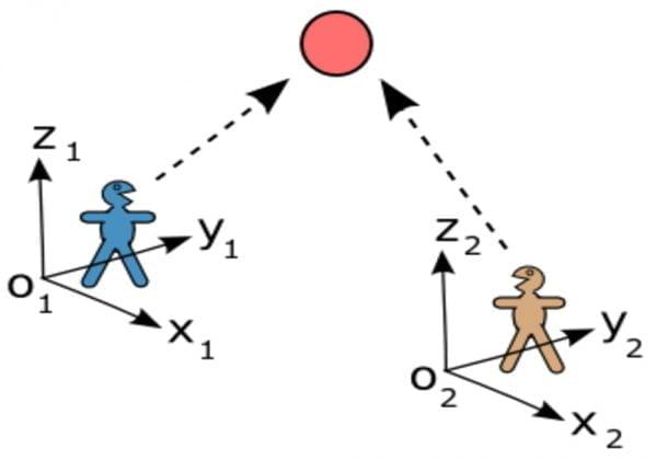 Kerangka acuan fisika
