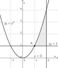 Soal kalkulus integral