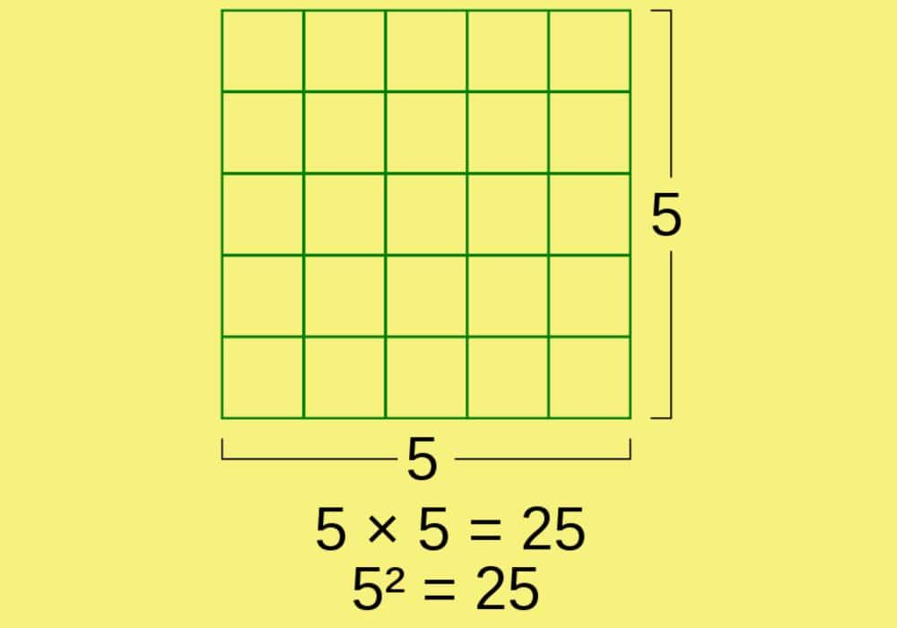 Pangkat Tabel 1 100 Pangkat Dan Akar Pangkat 2 3 Soal Dan Jawaban