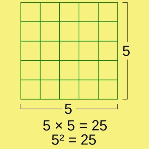 Pangkat matematika 2 dan 3
