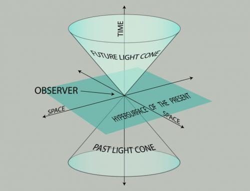 Teori Relativitas Khusus Einstein E=mc² – (Relativitas Umum dan Khusus) Bersama Contoh Soal dan Jawaban