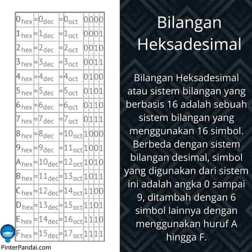 Bilangan heksadesimal