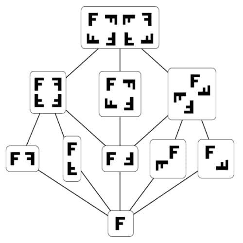 Aksi grup matematika