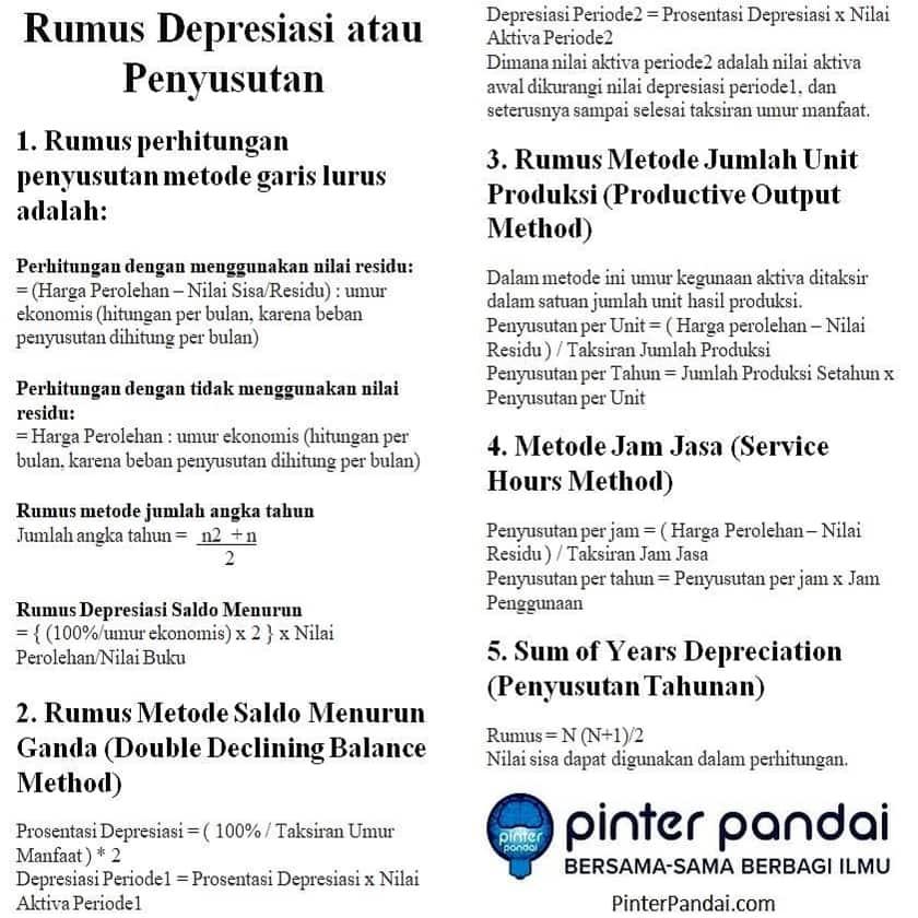 Rumus penyusutan atau rumus depresiasi