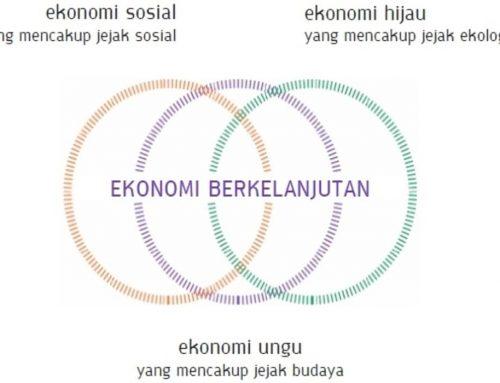 Ekonomi Berkelanjutan – Economic Sustainability – Perbedaan Ekonomi Hijau dan Ungu – Contoh