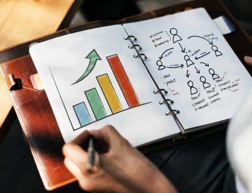 Contoh Bisnis Plan – Cara Membuat Rencana Bisnis