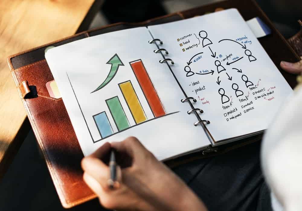 Contoh Bisnis Plan Cara Membuat Rencana Bisnis Pinterpandai