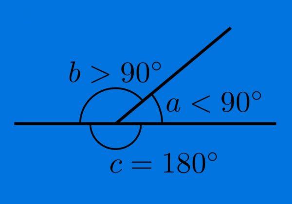 Sudut matematika